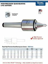Royal High Precision Quad Bearing Live Center Extened Point MT#5 10665
