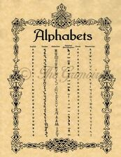 WITCHES ALPHABETS, USE FOR SECRETS & CODES, Book of Shadows Spell Page, Wicca