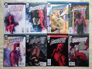 Daredevil comics ............ lot of 40 ......... all 1998 series