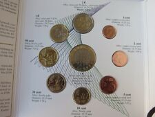 Coffret BU 1 Cent à 2 Euro Slovénie 2008 + 3 Euro