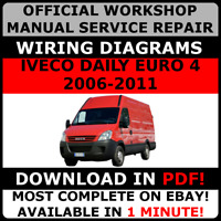 OFFICIAL WORKSHOP Service Repair MANUAL for IVECO DAILY EURO 4 2006-2011