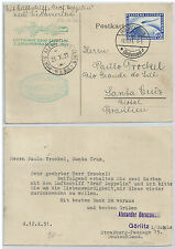 GERMANY 1931 ZEPPELIN POSTCARD 2 RM TO PORTO ALEGRE BRAZIL