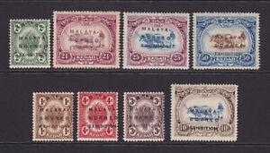 Kedah. 1922. SG 41-48. Borneo Exhibition. Fine mounted mint. Cat £160.