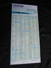 AK376 MICHELIN PLAQUE PRESSION PNEUMATIQUES PLASTIQUE 2006 BON ETAT