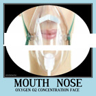 Breathing Mouth Nose Hide Care Conceal Oxygen O2 Concentration