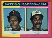 1975 Topps Mini #306 Batting Leaders Near Mint Rod Carew Minnesota Twins Garr