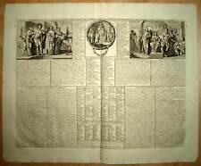 CARTE DES PREROGATIVE DES ROIS D'ANGLETERRE gravure originale par Chatelain 1708
