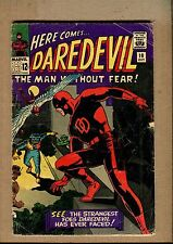 "Daredevil #10 - ""The Organization! Pt. 1- 1965 (Grade 2.5)WH"