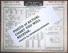 1970 Chevrolet SIX & EIGHT Series 250 350 400 454 CI V8 Models AEA Tune Up Chart