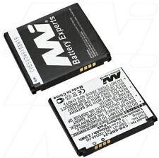SBP-21 3.7V Li-ion 1050mAh battery for Garmin-Asus Nuvifone A50