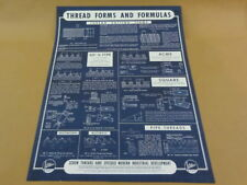 ATLAS PRESS CO THREAD FORMS & FORMULAS CHART MACHINIST LATHE TOOL SHOP POSTER
