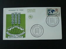 world food program FAO against hunger FDC Chad 1963