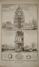 "Stampa antica ""Celio - Palatino"" archeology Diderot D'Alambert 1780 old print"