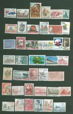 Flags, National Emblems Danish & Faroese Stamps