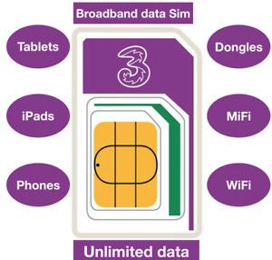 Three 4G Network Roaming broadband data Sim, Unlimited data for WiFi MiFi Dongle