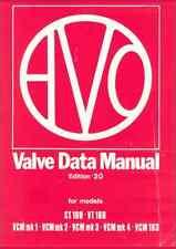AVO Valve Data Manual Edition 20 copy on DVD