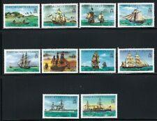 Turks and Caicos Ships MNH
