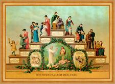 Lebensalter der Frau Stufenalter Lebensrad Geburt Lebensrad Kuriosa 95 Gerahmt