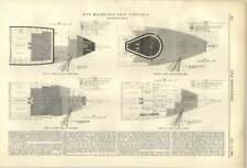 1893 Victoria Camperdown Collision Report Continued