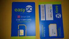 fits 4G LTE Samsung Galaxy S III Micro SIM