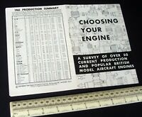 "1965 Aeromodeller Supplement ""Choosing Your Engine"". Very Interesting and Useful"