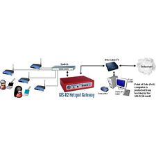 50 User hotspot gateway unit