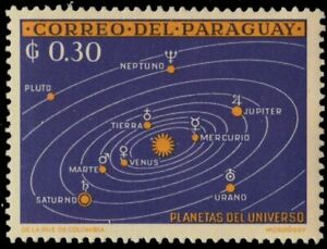 PARAGUAY 731 - Exploration of the Solar System (pb25813)