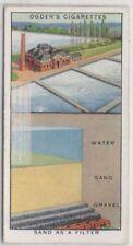 I filtri sabbia per purificare il rifornimento idrico 80+ y/o gli scambi scheda annuncio