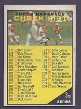 1961 Topps #189 Checklist 3rd Series EX Plus