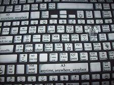 "Back Talk Keyboard Black & White Cotton Fabric 42"" x 1 Yard"