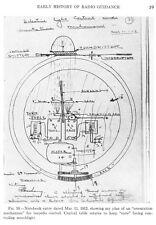 New listing Tesla Patents 112 Psc. Pdf File