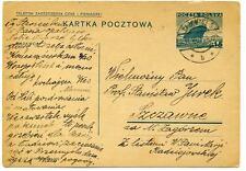 Poland 1935 15 Gr postal stationery card with PRZEMYSI 21.VII.36 cancel