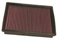 33-2862 K&N Replacement Air Filter FORD KA 1.3L-I4; 2002-2003 (KN Panel Replacem