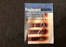 Keyboardtabelle Akkorde, Skalen & Modi Verlag, Voggenreiter Verlag