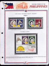 Philippines 1994 Complete collection Hawid Mounted on PHILPOST Pages (20) MNH