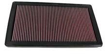 k & n luftfilter element 33-2284 (leistung ersatz panel luftfilter)