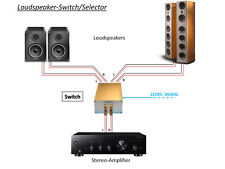 High-End Loudspeaker Switch / Selector, controlled with 12VDC