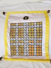 Enochian Magic Metaphysical Temple Altar Air Tablet Wall Banner Decoration