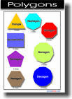 Polygons - Math Shapes Geometry Classroom School POSTER