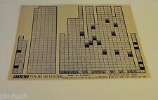 Microfich Ersatzteilkatalog Fiat Tipo MQ / 93 1370 - 1580 Stand 09/1993