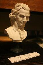 Sculptured bust of Mozart on plinth
