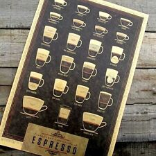 Ratio of espresso coffee kraft paper poster for home walll mural decoration