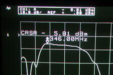 RF Power Amplifier 380 to 512 MHz 2.5W BNC INPUT & OUTPUT 12V 800mA supply BGY22