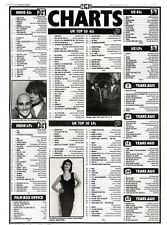 11/3/95PGN10 NME CHARTS PAGE, CELINE DION THINK TWICE NO.1