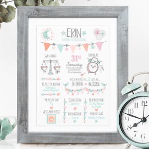 Personalised Baby Girl Christening Baptism Gift, New Baby Girl Gift, Birth Print