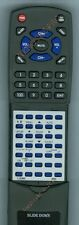 Replacement Remote for BENQ 5JY1806001, MP512, MX511, MP522