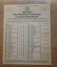 Bradford Exchange Collector Plates 1994 Price Catalog