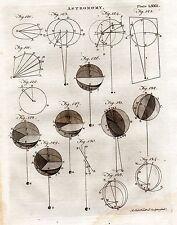 1797 GEORGIAN PRINT ~ ASTRONOMY ENGRAVING FROM ENCYCLOPEDIA BRITANNICA 18thC
