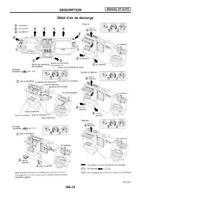 manuel atelier réparation entretien technique nissan patrol gr y61 - Fr