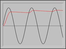 """Diode & Condensateur (x5): COMPOSANTS ELECTRONIQUES POUR """"INTERPISTE"""" CIRCUIT 24"""